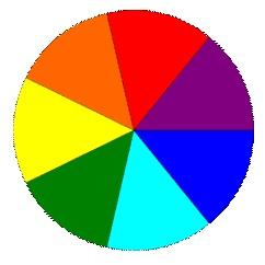 newton hizo girar su disco de tal manera que los diferentes colores se superponen en nuestra retina dando como resultado una vista del color blanco